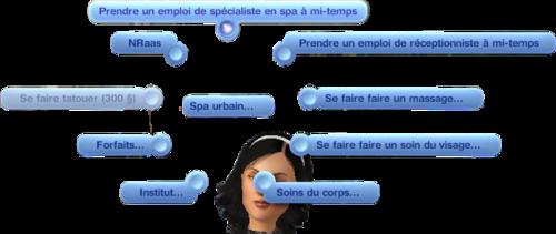 Chapitre 2: C'est la loose...