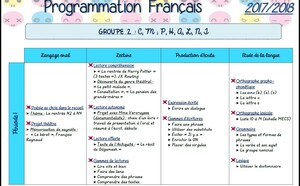image programmation français G2