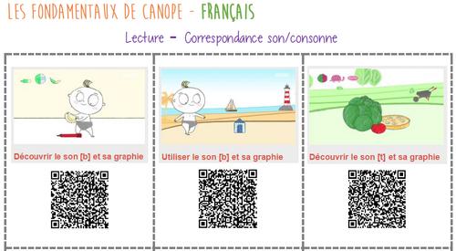 Les leçons interactives _ Les Fondamentaux de CANOPE