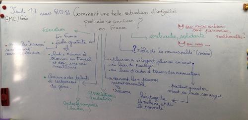 GEO/EMC : Pourquoi de telles inégalités existent-elles, même en France ?