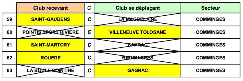 1er tour de la Coupe de France 2019/2020