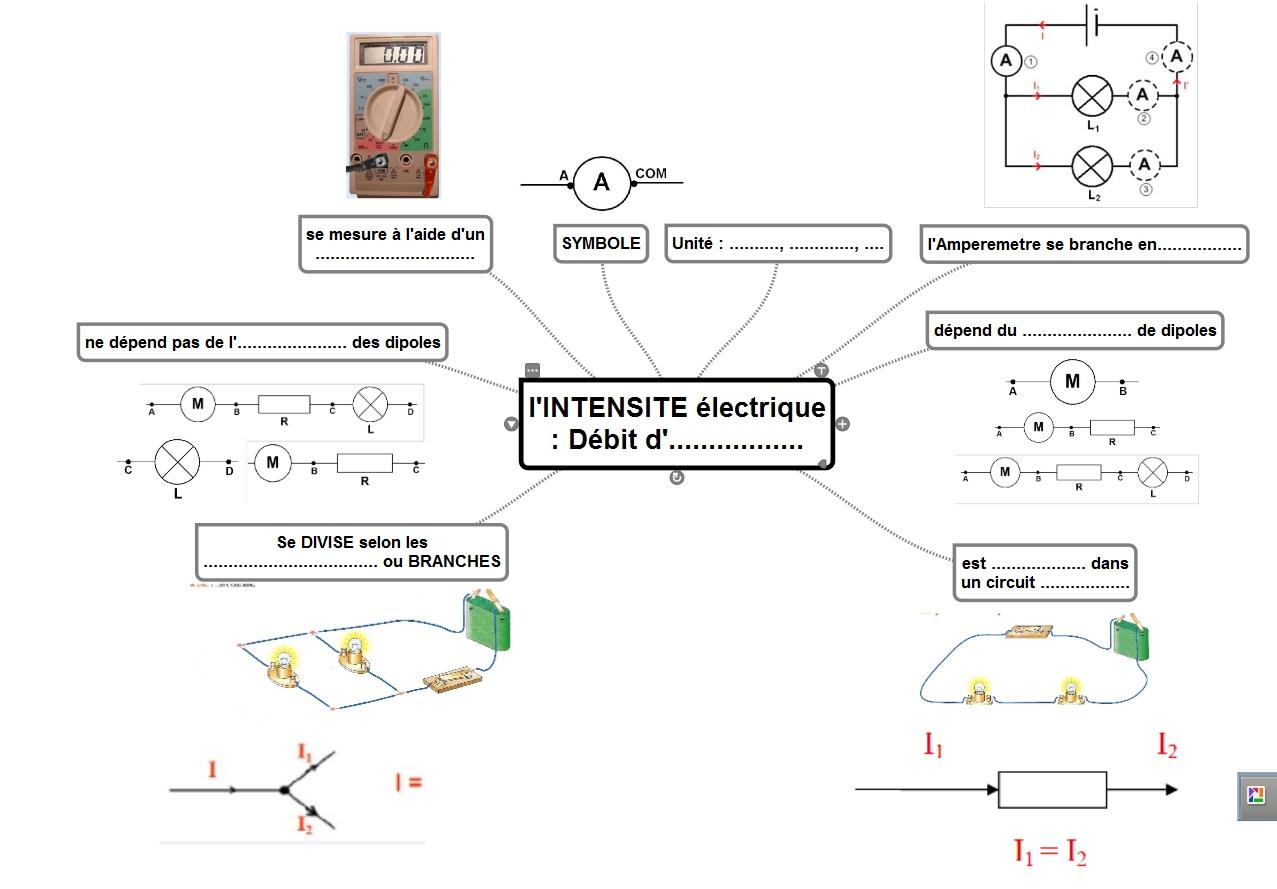 1 l 39 intensit lectrique i sciences physiques coll ge activit s cours tp. Black Bedroom Furniture Sets. Home Design Ideas