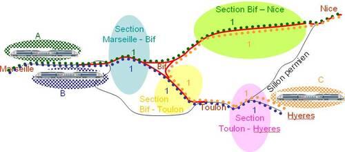 Cout pour l'exploitant de 3 TGV en US, Marseille-Nice, Marseille-Toulon-Hyeres, Hyeres-Toulon-Nice