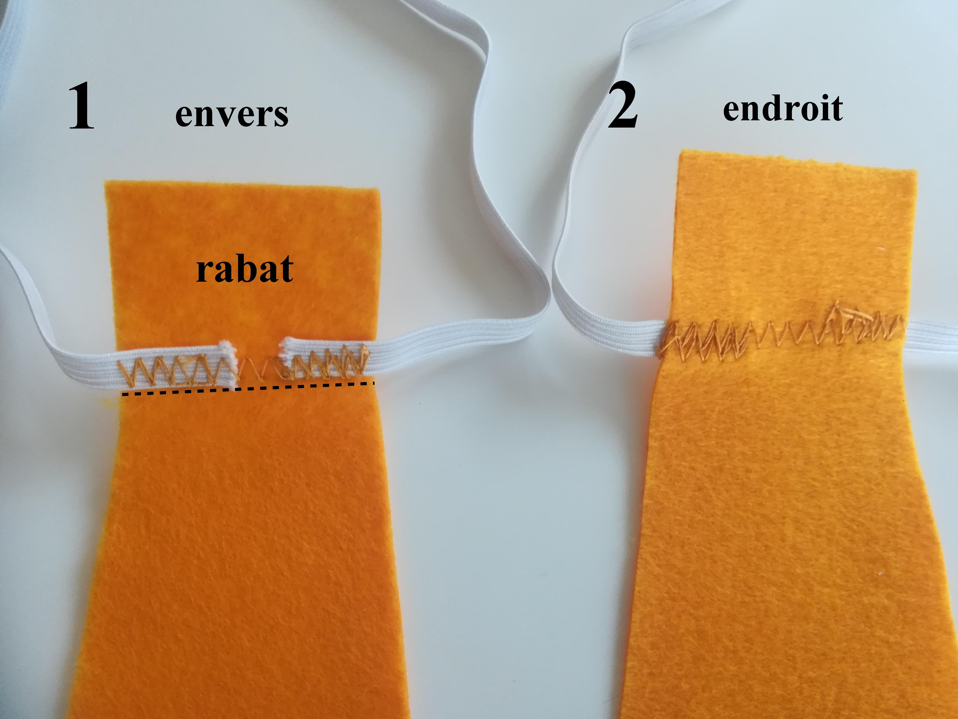 nouveau style dernière vente beau Tuto : Petite cravate enfant - Les créations d'Ulane
