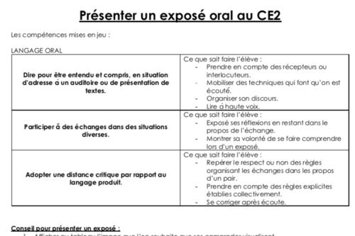 Des exposés en CE2 : les objectifs visés.