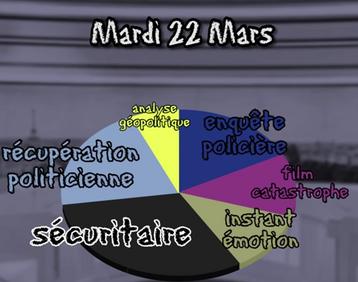 JT de France 2 : 22 mars 2016