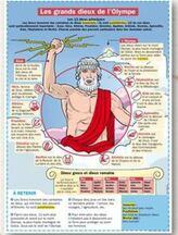 Mythologie : Projet d'écriture et autres pépites