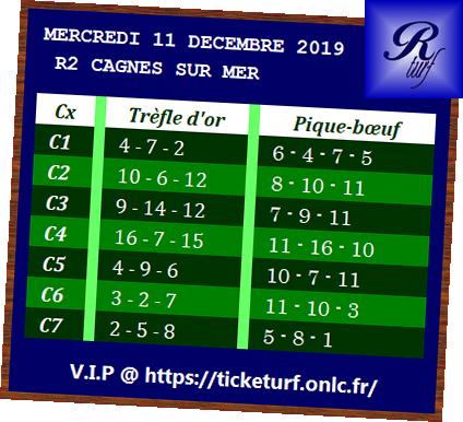 VINCENNES  Prix de Blanquefort