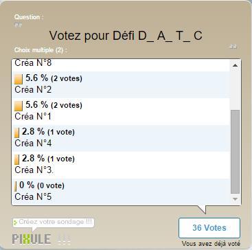 Defi DACT Cloturé