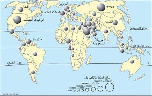 توزيع انتاج النفط في العالم