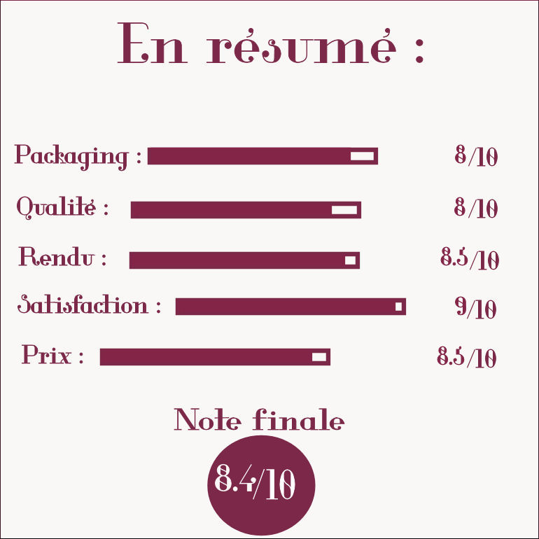 Gérard Cosmetics partie 1 les RAL mats