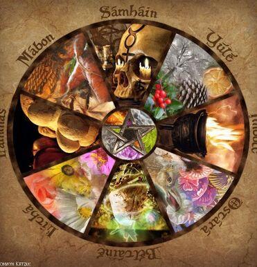 L'énergie des 4 saisons et la roue de l'année