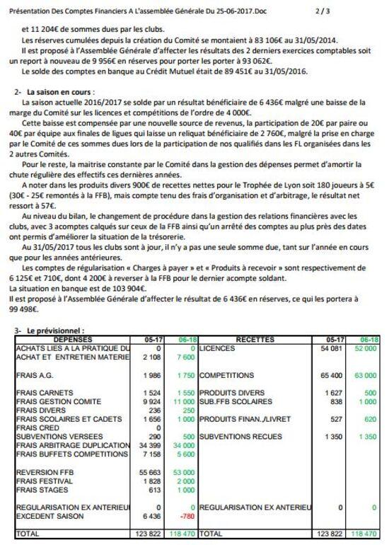 Comptes du Comité 2016-2017