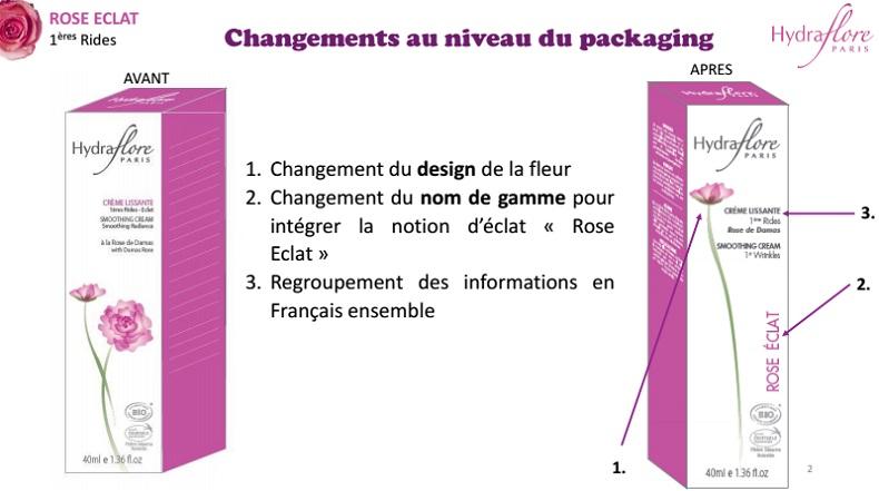 Rose Éclat : soins anti-âge d'Hydraflore emballage
