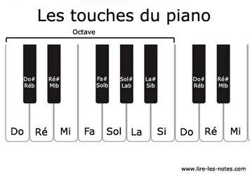 """""""Fly"""" PIANO"""