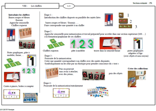 Programmons les maths : construction du nombre