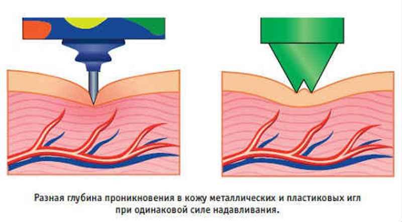 отзывы о креме здоров от целлюлита