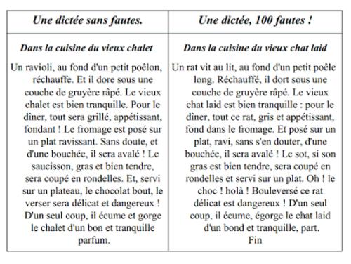 Notre belle langue.... le français.