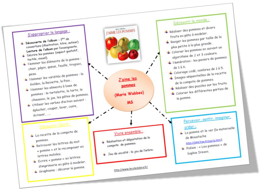 Top J'aime les pommes de Marie Wabbes - L'école d'Alara IJ66