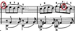 C'est la rentrée... Petit bilan de l'été au piano...