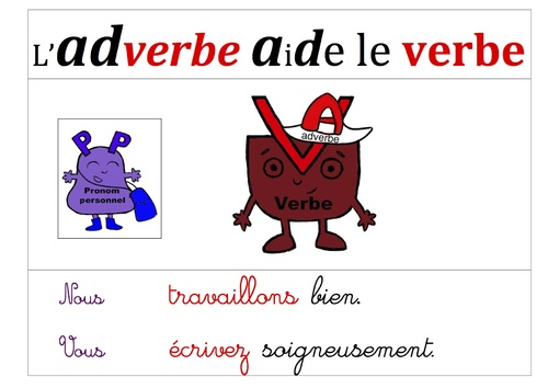 L'adverbe adjoint au verbe