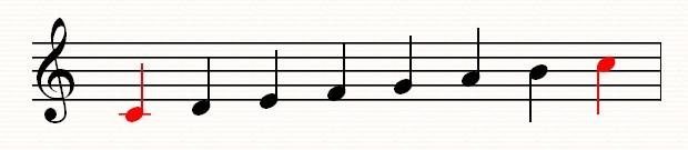 Musique modale 29