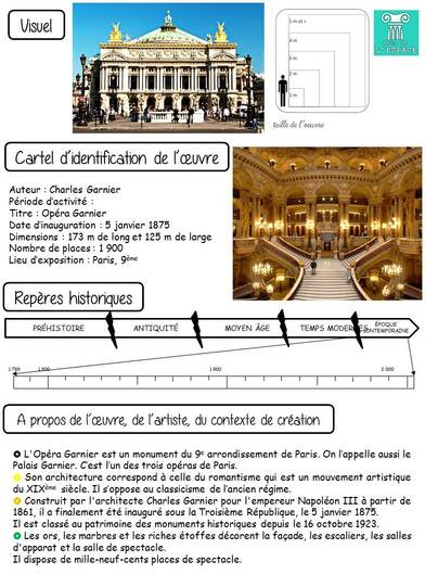 Dictée des arts : L'Opéra Garnier