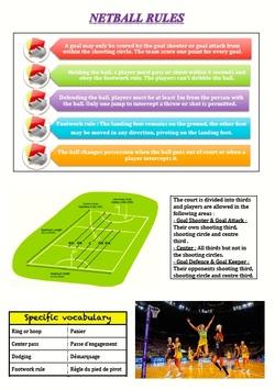 Netball rules