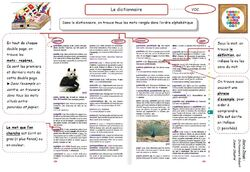 Le dictionnaire CE1