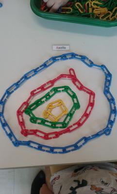 [MS/GS] Les cercles concentriques