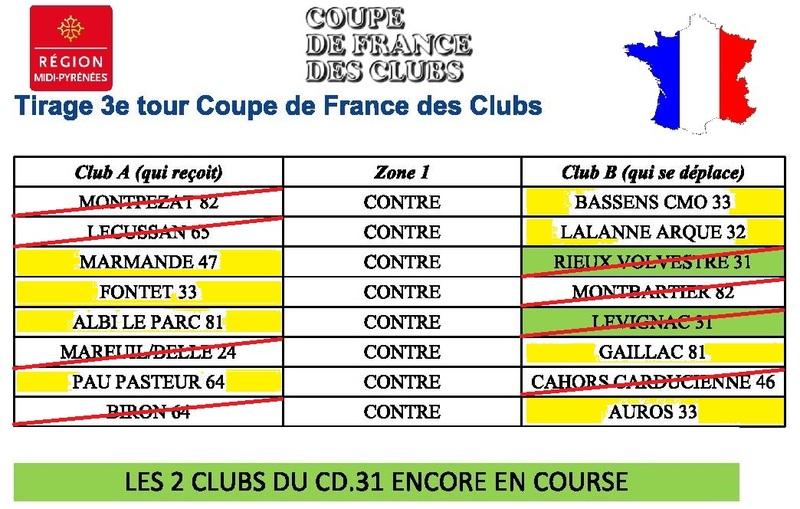 Tirage 3e tour Coupe de France des Clubs - ZONE 1 -