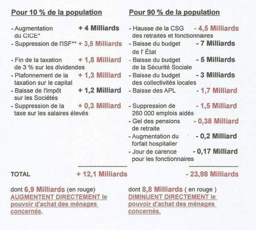 INTERVIEWS TÉLÉVISÉES DU PRÉSIDENT MACRON - 2 SUR 2