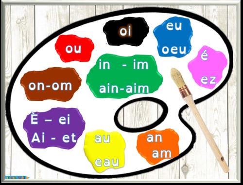 Lire avec les couleurs : la palette des sons complexes