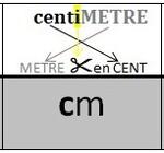 Notre système métrique  (révision)