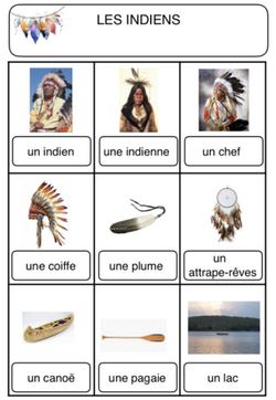 Vocabulaire - Les indiens