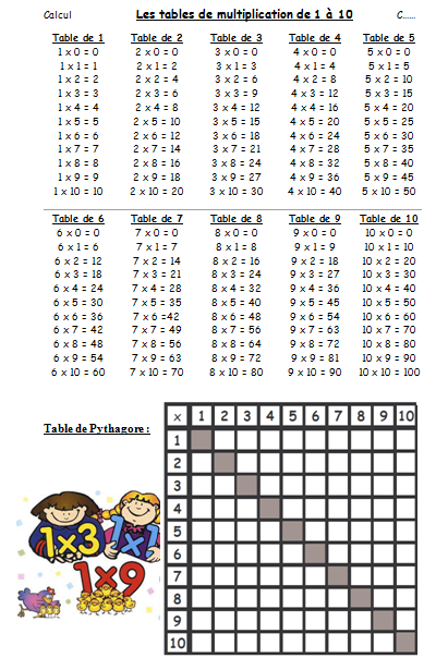 La table de multiplication new calendar template site for Table de multiplication