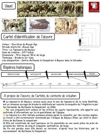 Dictée des arts : La Tapisserie de Bayeux
