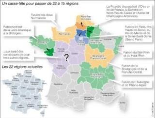 réforme régions