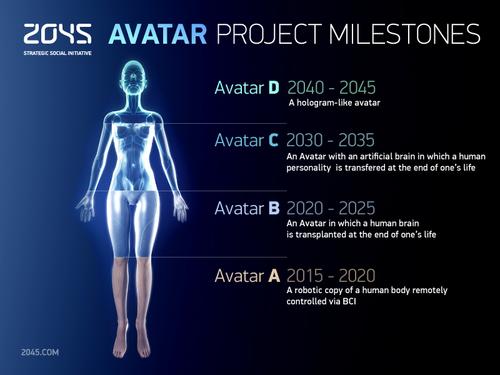 2045, l'ère du téléchargement