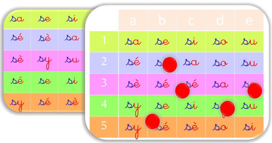 Relativ Lire des syllabes: entrainement - dys é moi Zazou et Madel EK73