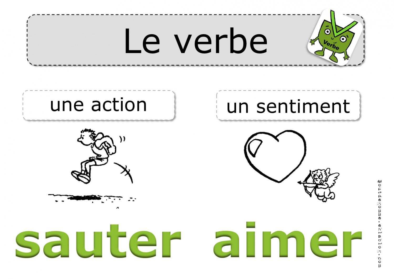 Assez Leçons Grammaire CE1 | Bout de Gomme JM87