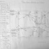 Plan electrique maison