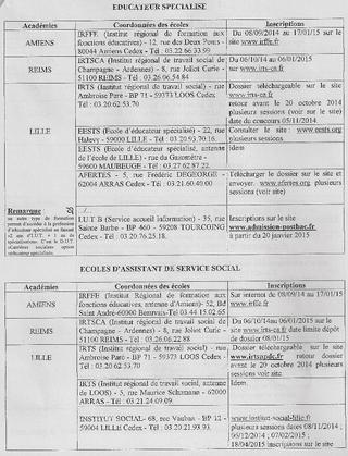 URGENT! Information aux éléves de terminales. Assistant de Service Social, Educateur spécialisé, de jeunes enfants, moniteur éducateur