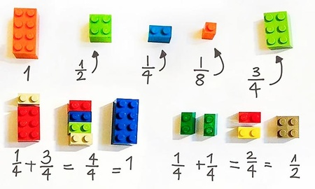 affiche legos
