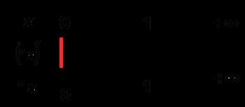 des propriétés peuvent être résumées par le tableau de variations et la courbe de la fonction