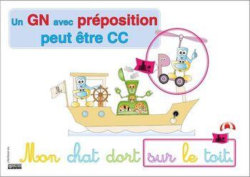 Nature des CC : GNP