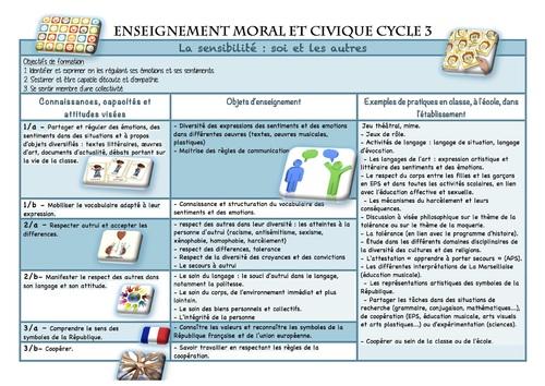 Enseignement Civique et Moral cycle 3