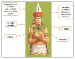 L'Egypte des pharaons