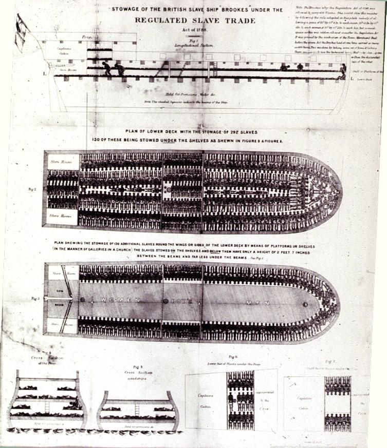 Hist I Thème 3 - LES TRAITES NÉGRIÈRES ET L'ESCLAVAGE au XVIIIème siècle