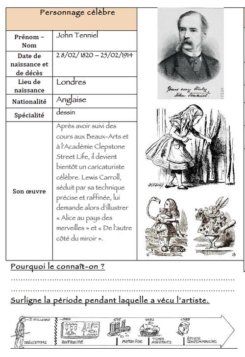 Cartes d'identité d'artistes, d'explorateurs, d'oeuvres, de découvertes...